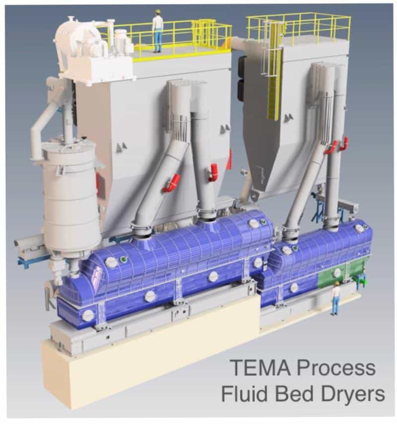 Precise moisture level control with TEMA Fluid bed dryers